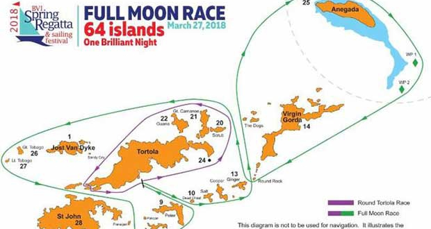 2017 BVI Spring Regatta and Sailing Festival - Full Moon Race © BVI Spring Regatta