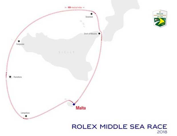Rolex Middle Sea Race map - photo © Event Media