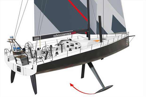 The VO65 will be used for a third Volvo OR but competing for the Youth Trophy © Volvo Ocean Race